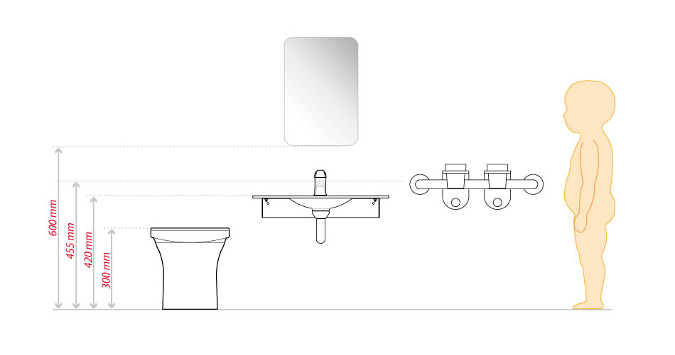 Correct installation of the WC and bathroom sinks